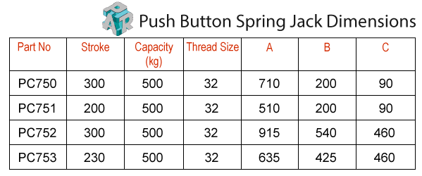 Push Button Spring Jack Dimensions