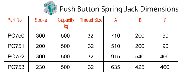 PushButtonSpringJack750x750.jpg_PARProducts